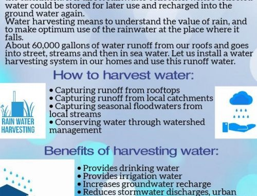 Benefits of Water Harvesting